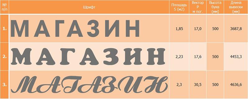 Подбор размера, шрифта для объемных букв