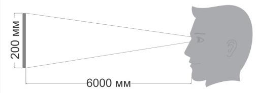 Расстояние видимости вывески