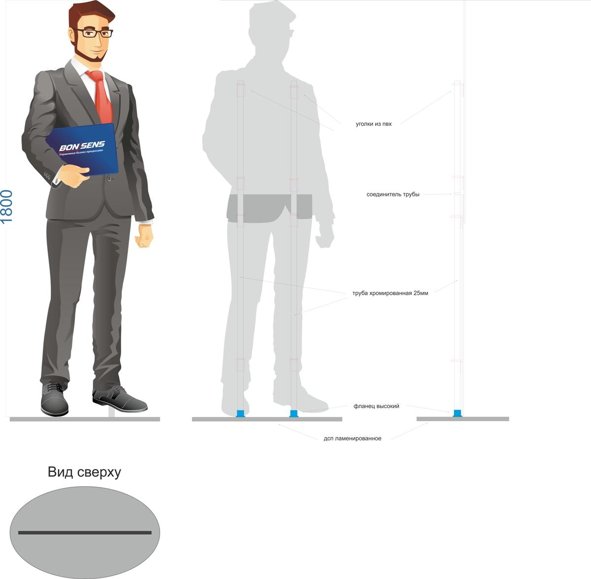 Технические характеристики ростовой фигуры