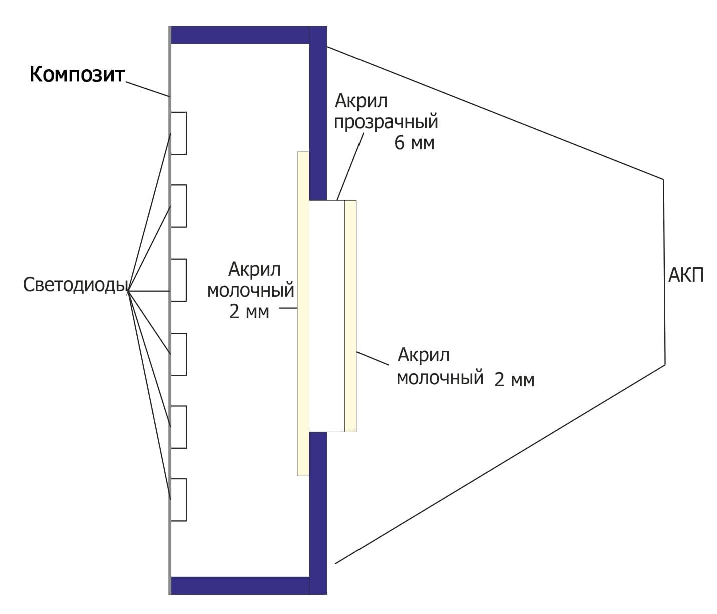 Конструкция букв на прорез с инкрустрацией