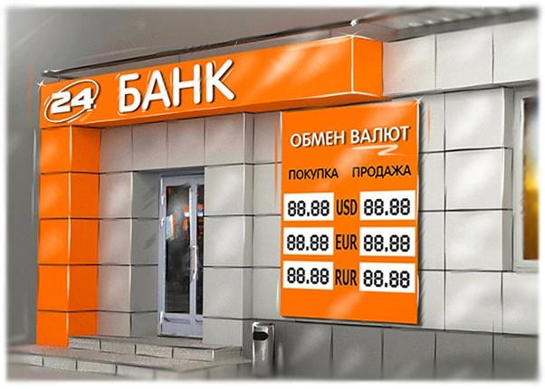 Комплексне оформлення банків